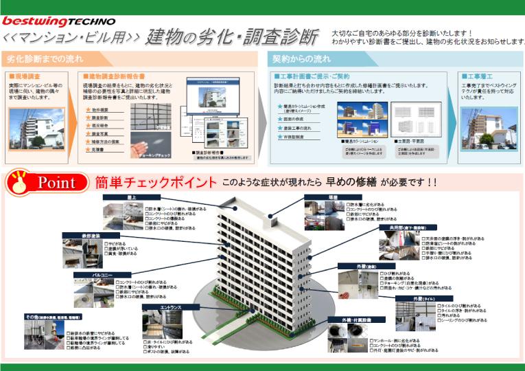 ベストウイングテクノ建物診断(マンション・ビル用)